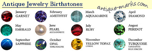 Antique Jewelry Birthstones Chart